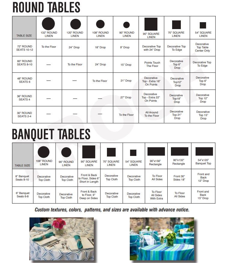 Round Tables, Banquet Tables, Event Equipment By one of best Dallas Caterer (G Texas Catering )